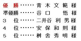 20151015_mokuyo_name