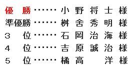 20151018_kuju_gin_name