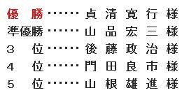 20151115_senior_name