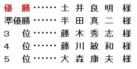 20151210_mokuyo_name