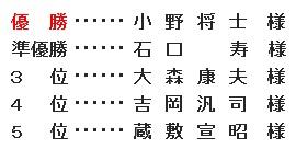 20151213_kuju_gin_name