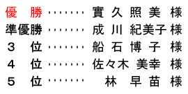 平成28年2月29日(月) レディース得々コンペ(女性の部)