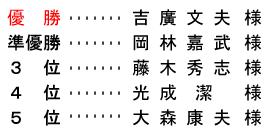 平成28年3月4日(金) 七寿杯