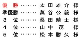<br /> 平成28年3月6日(日) 春分杯