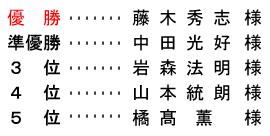 平成 28年3月28日(月) 久井カップ