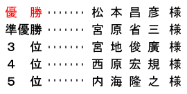 平成28年4月3日(日) 研修会
