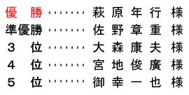 平成28年4月6日(水) 久寿杯 銀組