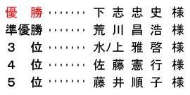<br /> 平成 28年4月10日(日) 月例杯 B組