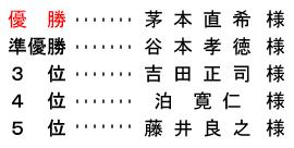 <br /> 平成 28年4月15日(金)  中国新聞杯アマチュアゴルフ大会1次予選(グロス)
