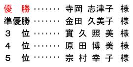 <br /> 平成 28年4月15日(金)  中国新聞杯アマチュアゴルフ大会1次予選(女子の部)