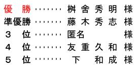 平成 28年6月3日(金)  七寿杯