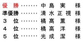平成28年6月12日(日) 久寿杯 銀組