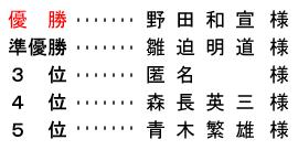 平成28年6月16日(木) 木曜杯 (ハーフ集計)