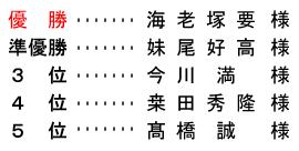 平成 28年7月9日(土) 土曜杯 ㈱髙垣瓦工業所杯