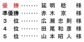 平成 28年7月10日(日) 久寿杯 銀組