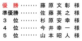 平成 28年7月23日(土) 土曜杯 井上建設㈱杯