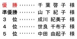 平成 28年8月4日(木) レディース杯