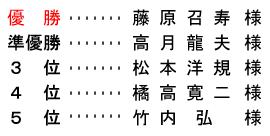 平成 28年8月6日(土) 土曜杯 キタガワエンジニアリング(株)杯