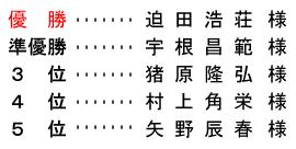平成 28年8月7日(日) サマー杯