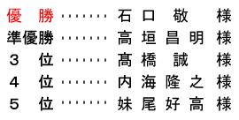 平成 28年8月14日(日) 研修会