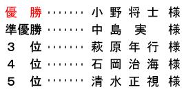 平成 28年8月14日(日) 久寿杯 銀組