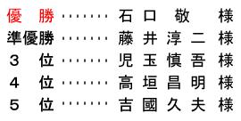 平成 28年8月21日(日) 月例杯 A組