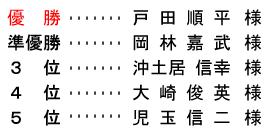 平成 28年9月10日(土) 開場記念杯 オープン競技【ハーフ集計】
