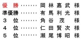平成 28年9月30日(金) カープリーグ優勝記念コンペ