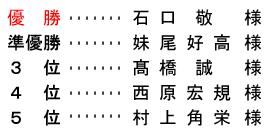 平成 28年 理事長杯