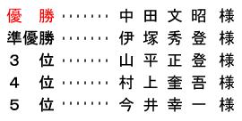 平成 28年10月7日(金) 七寿杯