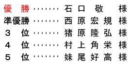 平成 28年10月16日(日) 研修会
