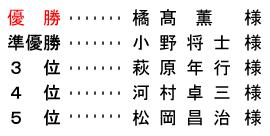 平成 28年10月16日(日) 久寿杯 銀組