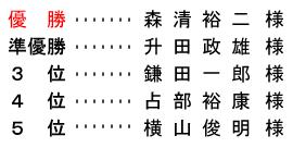 平成 28年10月22日(土) 土曜杯 (株)フジイ杯