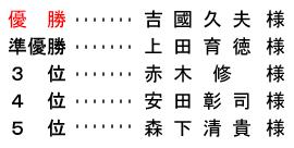 平成 28年10月30日(日) 月例杯 年齢別 B組