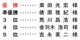 平成 28年10月30日(日) 月例杯 年齢別 C組