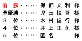 平成 28年11月5日(土) 土曜杯 末広殿杯