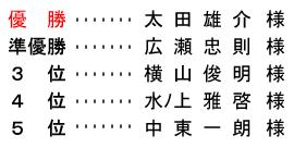 平成 28年11月6日(日) 紅葉杯