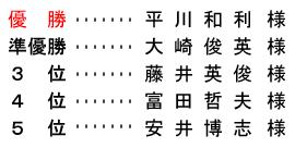 平成 28年11月19日(土) 土曜杯 ㈱北川鉄工所杯