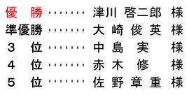 平成 28年11月20日(日) 久寿杯 銀組