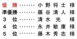 平成 28年11月20日(日) 久寿杯 金組