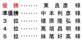 平成 28年11月27日(日) 月例杯 A組