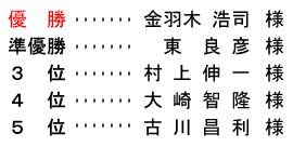 平成 29年1月3日(火) 初夢杯 年齢別 C組