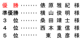 平成 29年1月28日(土) ~ 平成 29年1月29日(日) 月例杯 A組