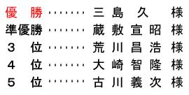 平成 29年1月28日(土) ~ 平成 29年1月29日(日) 月例杯 B組