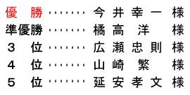 平成 29年2月16日(木) - 木曜杯