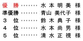 平成 29年2月22日(水) シニア・レディース杯(ハーフ集計)