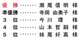 平成 29年2月25日(土) 土曜杯 ㈱でんきのみやま杯
