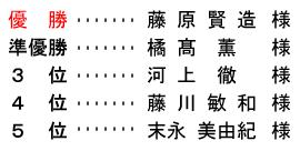 平成 29年3月16日(木) - 木曜杯(ハーフ集計)