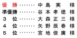 平成 29年3月19日(日) - 月例杯 A組