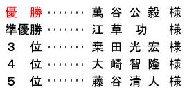 平成 29年3月19日(日) - 月例杯B組